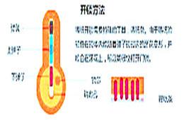 广州白云区保险柜开锁公司,广州专业防盗门开锁换锁,白云区汽车锁...